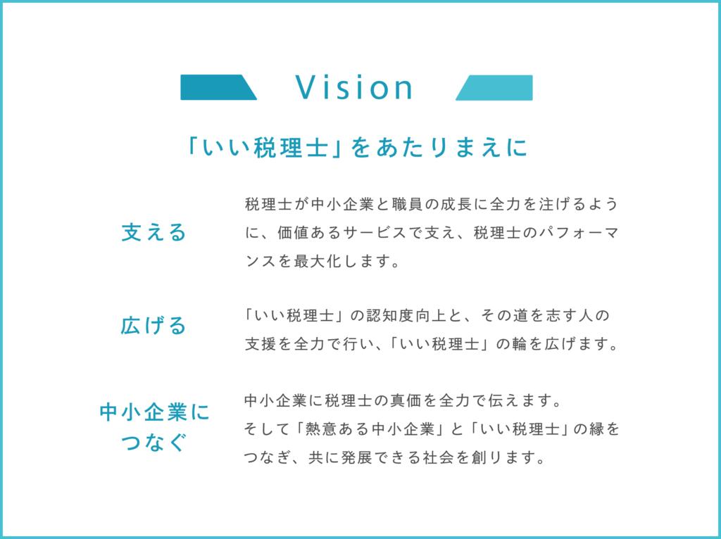 Mikatusのビジョン