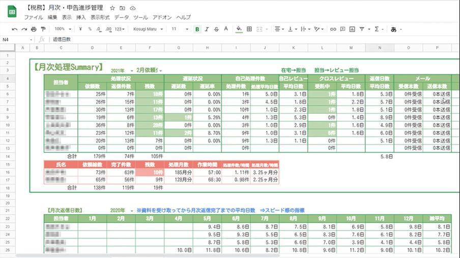 申告進捗管理表